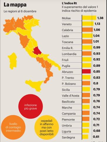 La mappa Italia